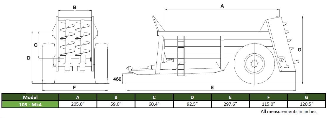 Dimensions 105 Mk4